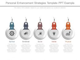 Personal Enhancement Strategies Template Ppt Example