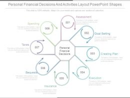 Personal Financial Decisions And Activities Layout Powerpoint Shapes