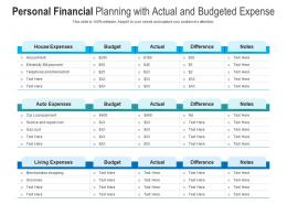 Personal Financial Planning With Actual And Budgeted Expense