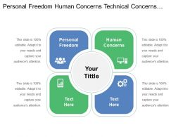 Personal Freedom Human Concerns Technical Concerns Conceptual Pathways
