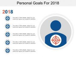 Personal Goals For 2018