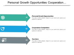 Personal Growth Opportunities Cooperation Competition Self Improvement Steps Cpb