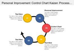 Personal Improvement Control Chart Kaizen Process Improvement Methodology Cpb