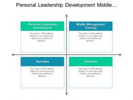 Personal Leadership Development Middle Management Training Entrepreneur Leadership Cpb