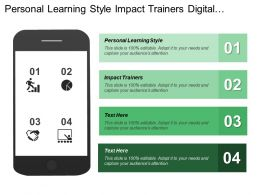 Personal Learning Style Impact Trainers Digital Content Creation