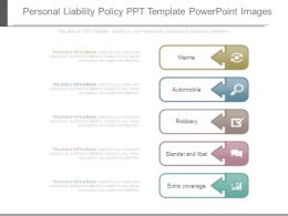 Personal Liability Policy Ppt Template Powerpoint Images