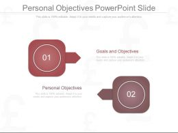 Personal Objectives Powerpoint Slide