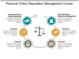 Personal Online Reputation Management Human Resources Value Proposition Cpb