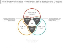 Personal Preferences Powerpoint Slide Background Designs