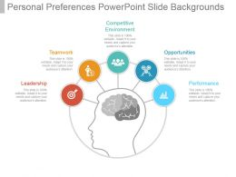 Personal Preferences Powerpoint Slide Backgrounds