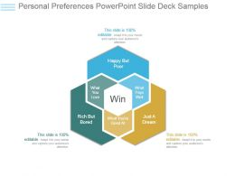 Personal Preferences Powerpoint Slide Deck Samples