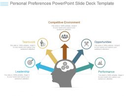 Personal Preferences Powerpoint Slide Deck Template