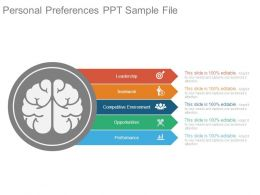 Personal Preferences Ppt Sample File
