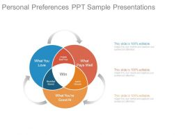 Personal Preferences Ppt Sample Presentations