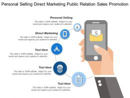 Personal Selling Direct Marketing Public Relation Sales Promotion