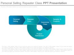 Personal Selling Repeater Class Ppt Presentation