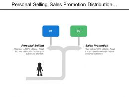 Personal Selling Sales Promotion Distribution Planning Pricing Strategy