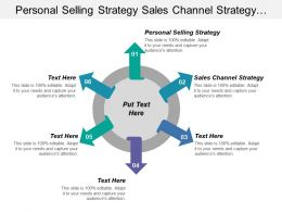 Personal Selling Strategy Sales Channel Strategy Compensation Plans