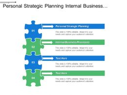 Personal Strategic Planning Internal Business Processes Corporate Business Plan Cpb