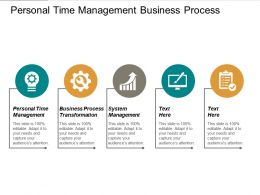 Personal Time Management Business Process Transformation System Management Cpb