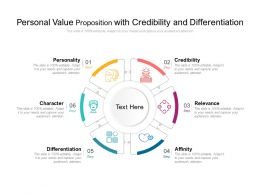 personal value proposition with credibility and differentiation