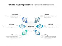 personal value proposition with personality and relevance