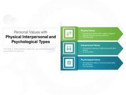 personal values with physical interpersonal and psychological types