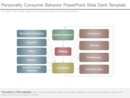Personality Consumer Behavior Powerpoint Slide Deck Template