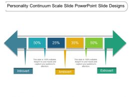 Personality Continuum Scale Slide Powerpoint Slide Designs