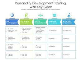 Personality Development Training With Key Goals