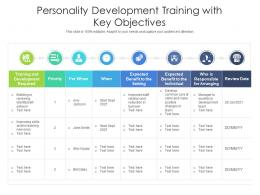 Personality Development Training With Key Objectives