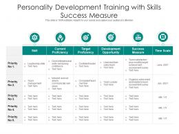 Personality Development Training With Skills Success Measure