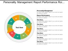 Personality Management Report Performance Roi Measurement Marketing Investment Management Cpb