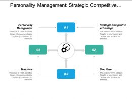 Personality Management Strategic Competitive Advantage Total Quality Management Cpb