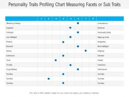 Personality Traits Profiling Chart Measuring Facets Or Sub Traits