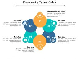 Personality Types Sales Ppt Powerpoint Presentation Layouts Master Slide Cpb