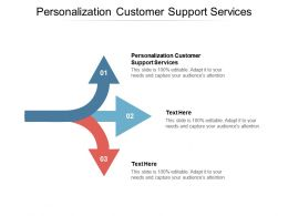 Personalization Customer Support Services Ppt Powerpoint Presentation Infographics Example File Cpb
