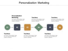 Personalization Marketing Ppt Powerpoint Presentation Summary Show Cpb
