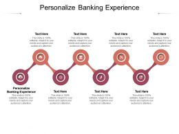 Personalize Banking Experience Ppt Powerpoint Presentation Model Picture Cpb
