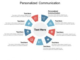 Personalized Communication Ppt Powerpoint Presentation Styles Skills Cpb