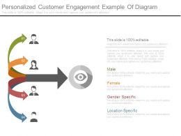 Personalized Customer Engagement Example Of Diagram