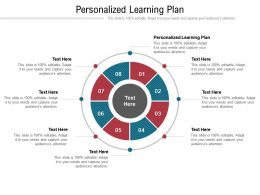 Personalized Learning Plan Ppt Powerpoint Presentation Slides Download Cpb