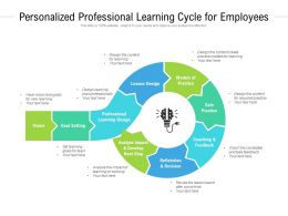 Personalized Professional Learning Cycle For Employees