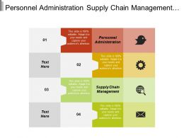 Personnel Administration Supply Chain Management Sales Force Issues