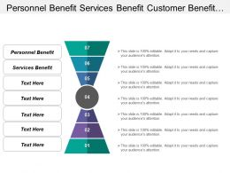 Personnel Benefit Services Benefit Customer Benefit Growth Opportunities