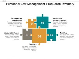Personnel Law Management Production Inventory System Sustainable Change Cpb