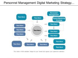 Personnel Management Digital Marketing Strategy Jit Inventory Management Cpb