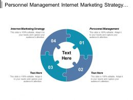 Personnel Management Internet Marketing Strategy Revenue Management Scm Strategy Cpb