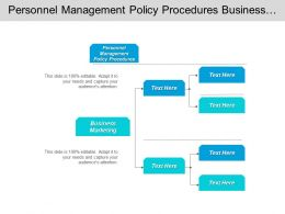 Personnel Management Policy Procedures Business Marketing Lead Marketing Network Cpb