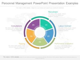 Personnel Management Powerpoint Presentation Examples